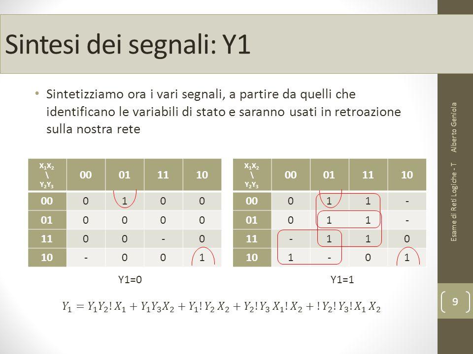 Sintesi dei segnali: Y1 Sintetizziamo ora i vari segnali, a partire da quelli che identificano le variabili di stato e saranno usati in retroazione su