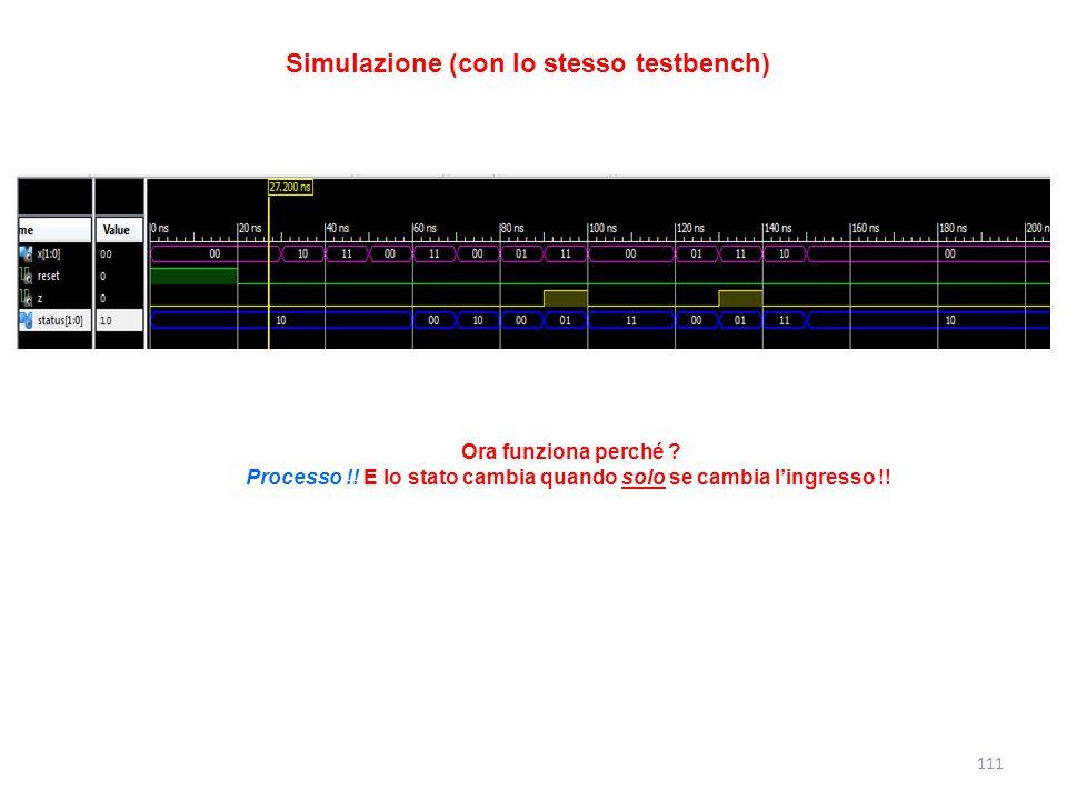 111 Simulazione (con lo stesso testbench) Ora funziona perché ? Processo !! E lo stato cambia quando solo se cambia l'ingresso !!