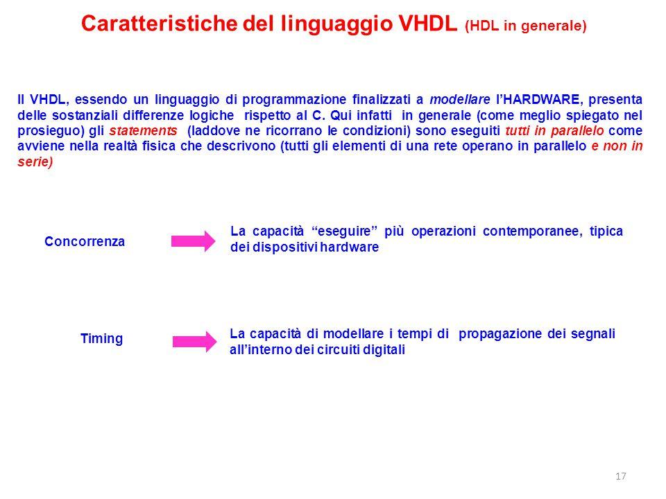 Caratteristiche del linguaggio VHDL (HDL in generale) Il VHDL, essendo un linguaggio di programmazione finalizzati a modellare l'HARDWARE, presenta de