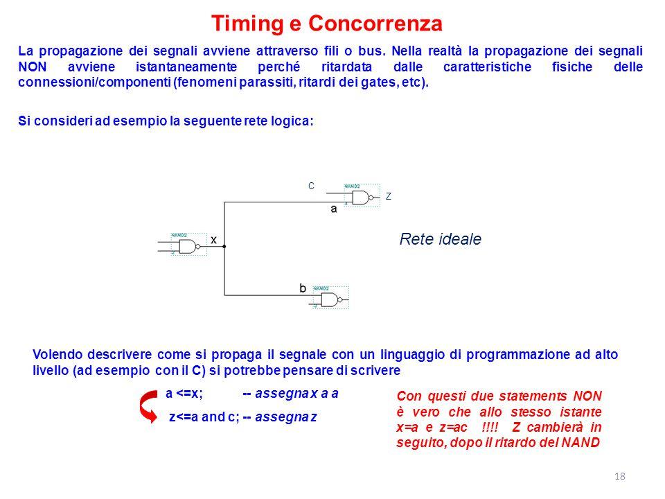 Timing e Concorrenza La propagazione dei segnali avviene attraverso fili o bus. Nella realtà la propagazione dei segnali NON avviene istantaneamente p