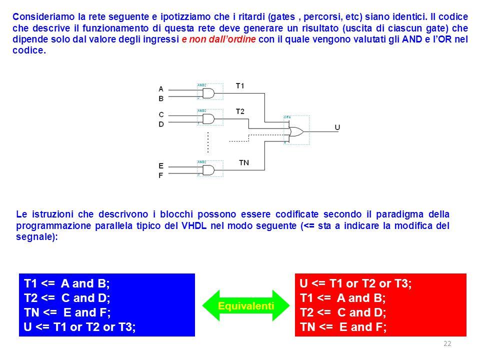 Consideriamo la rete seguente e ipotizziamo che i ritardi (gates, percorsi, etc) siano identici. Il codice che descrive il funzionamento di questa ret