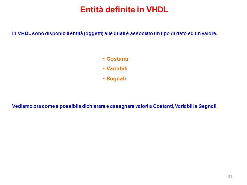 Entità definite in VHDL Costanti Variabili Segnali In VHDL sono disponibili entità (oggetti) alle quali è associato un tipo di dato ed un valore. Vedi