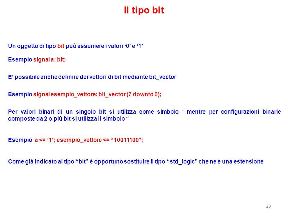 Il tipo bit Un oggetto di tipo bit può assumere i valori '0' e '1' Esempio signal a: bit; E' possibile anche definire dei vettori di bit mediante bit_