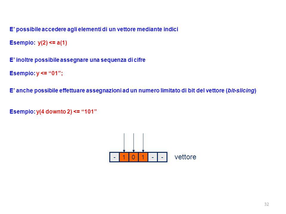 E' possibile accedere agli elementi di un vettore mediante indici Esempio: y(2) <= a(1) E' inoltre possibile assegnare una sequenza di cifre Esempio: