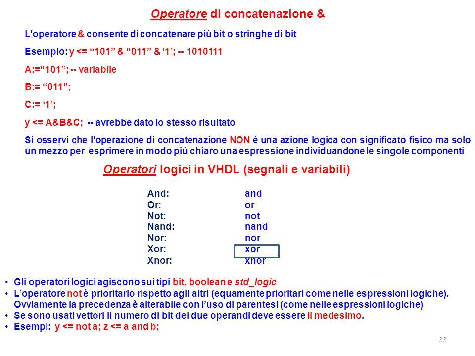 """Operatore di concatenazione & L'operatore & consente di concatenare più bit o stringhe di bit Esempio: y <= """"101"""" & """"011"""" & '1'; -- 1010111 A:=""""101"""";"""