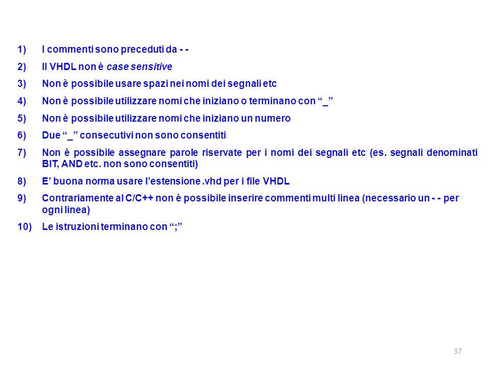 1)I commenti sono preceduti da - - 2)Il VHDL non è case sensitive 3)Non è possibile usare spazi nei nomi dei segnali etc 4)Non è possibile utilizzare