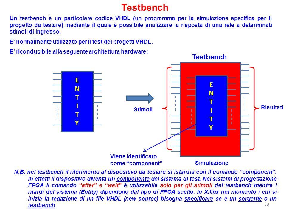 Testbench Un testbench è un particolare codice VHDL (un programma per la simulazione specifica per il progetto da testare) mediante il quale è possibi