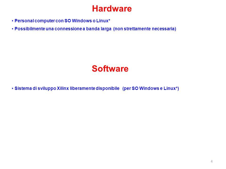 Hardware Personal computer con SO Windows o Linux* Possibilmente una connessione a banda larga (non strettamente necessaria) Software Sistema di svilu