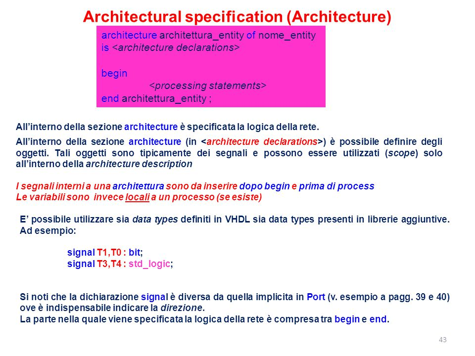 Architectural specification (Architecture) architecture architettura_entity of nome_entity is begin end architettura_entity ; All'interno della sezione architecture è specificata la logica della rete.
