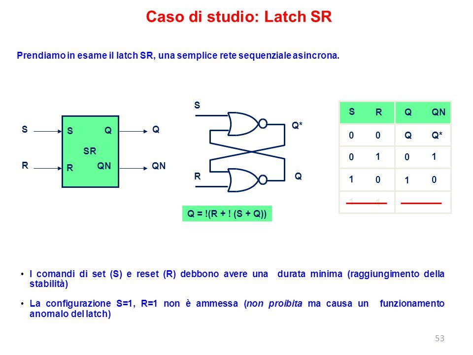 Caso di studio: Latch SR S R 0 0 0 1 1 0 Q QN Q Q* 0 1 1 0 1 1 Q = !(R + ! (S + Q)) S RQ Q* I comandi di set (S) e reset (R) debbono avere una durata