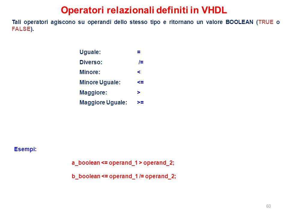 Operatori relazionali definiti in VHDL Tali operatori agiscono su operandi dello stesso tipo e ritornano un valore BOOLEAN (TRUE o FALSE). Uguale: = D