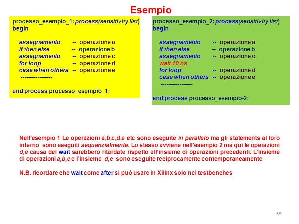 63 processo_esempio_1: process(sensitivity list) begin assegnamento-- operazione a if then else -- operazione b assegnamento-- operazione c for loop -