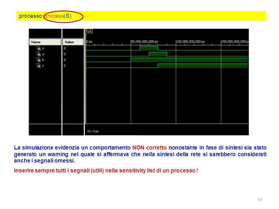 processo: process(S) La simulazione evidenzia un comportamento NON corretto nonostante in fase di sintesi sia stato generato un warning nel quale si a