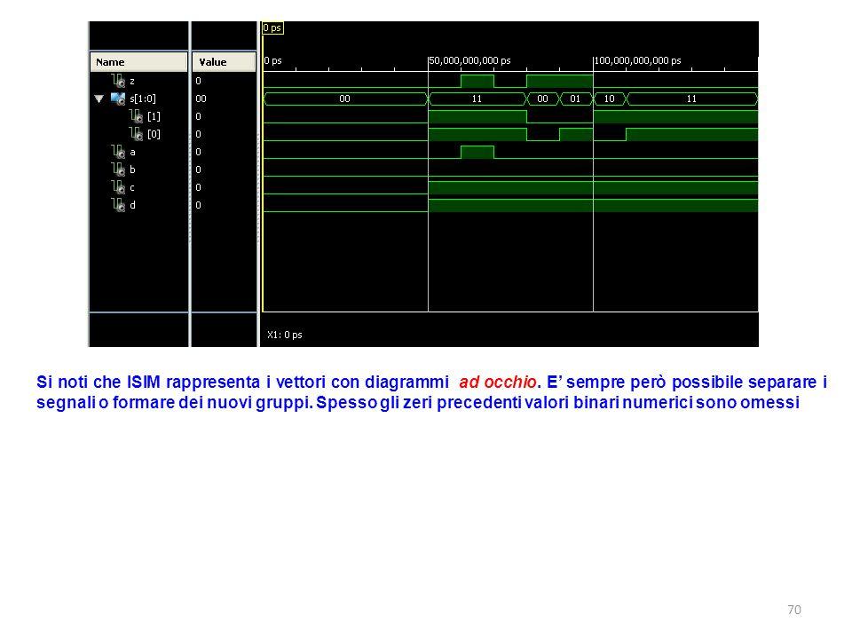 Si noti che ISIM rappresenta i vettori con diagrammi ad occhio. E' sempre però possibile separare i segnali o formare dei nuovi gruppi. Spesso gli zer