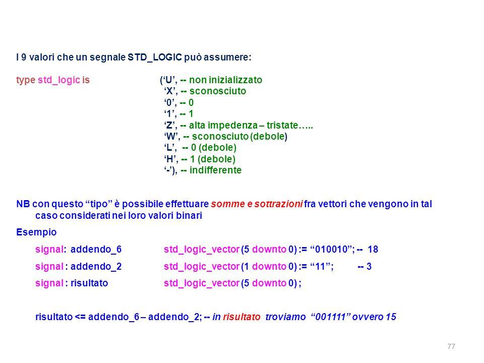 I 9 valori che un segnale STD_LOGIC può assumere: type std_logic is ('U', -- non inizializzato 'X', -- sconosciuto '0', -- 0 '1', -- 1 'Z', -- alta im