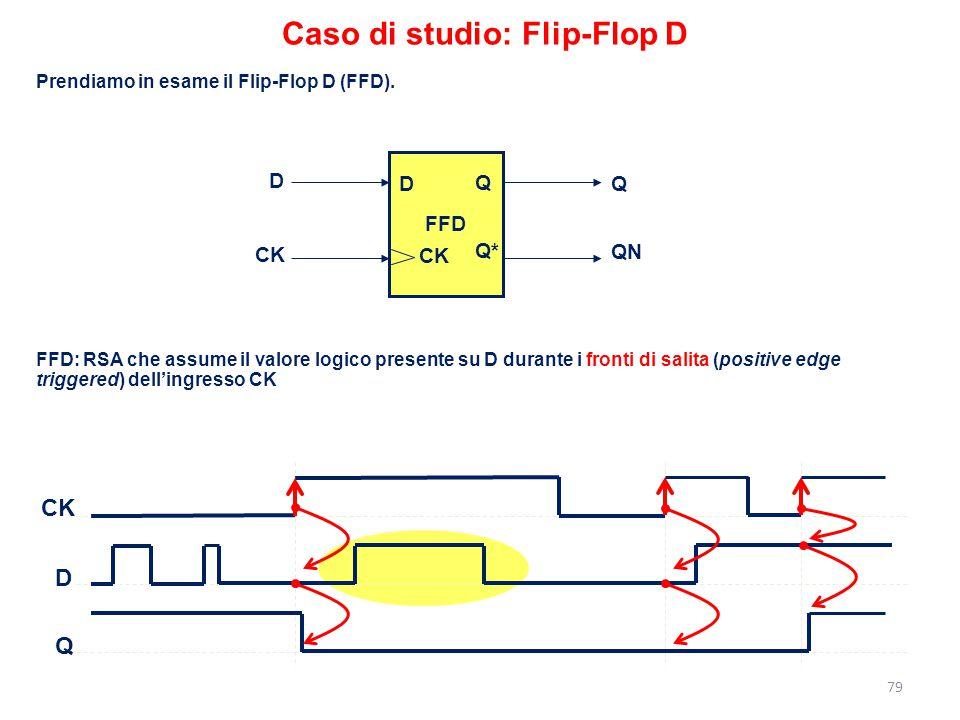 Caso di studio: Flip-Flop D Prendiamo in esame il Flip-Flop D (FFD). FFD D CK Q Q* D CK Q QN FFD: RSA che assume il valore logico presente su D durant
