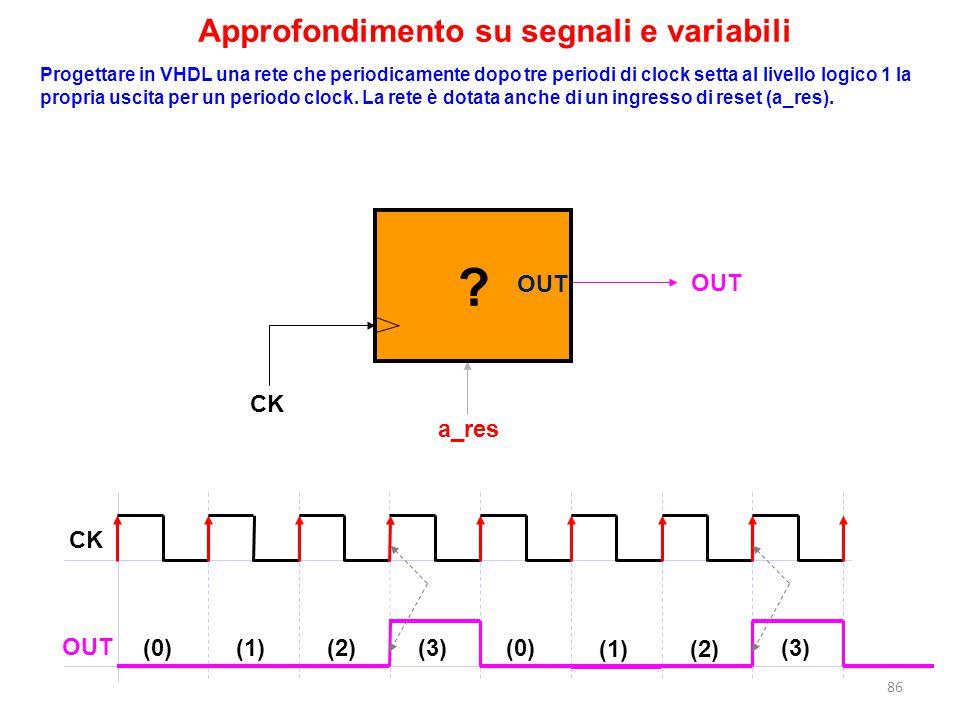 Approfondimento su segnali e variabili Progettare in VHDL una rete che periodicamente dopo tre periodi di clock setta al livello logico 1 la propria u