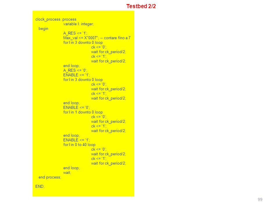 99 clock_process :process variable I: integer; begin A_RES <= '1'; Max_val <= X