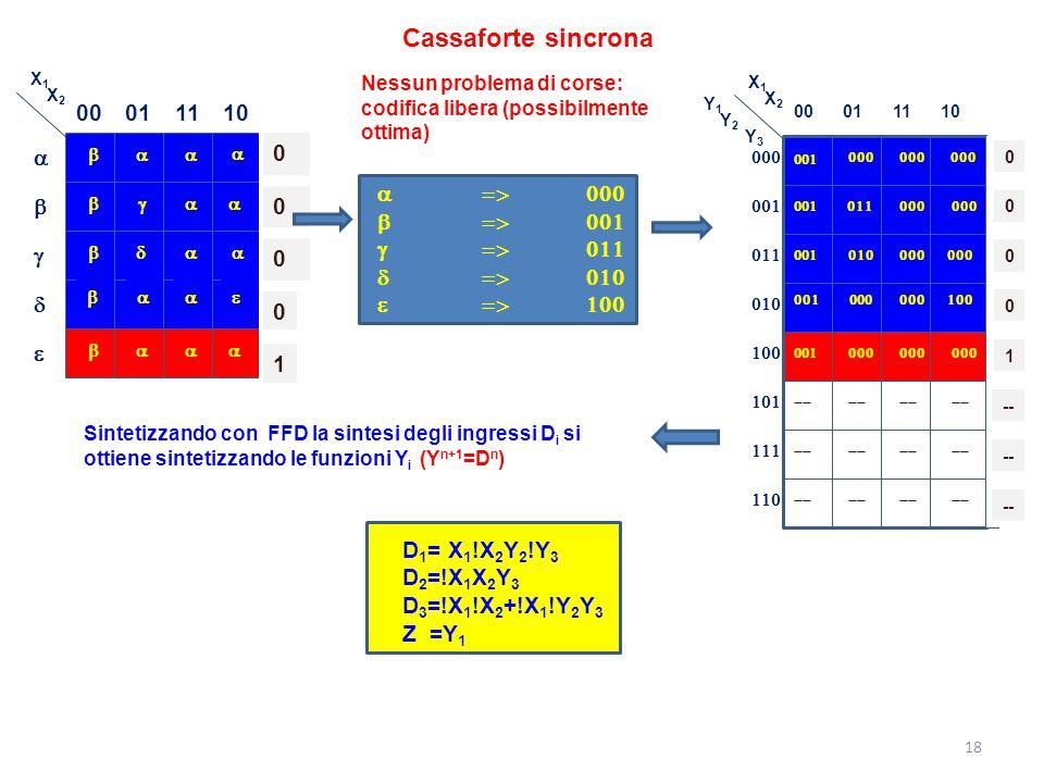 18  00011110            X1X1 X2X2 0 0 0 0 1 Cassaforte sincrona  00011110         