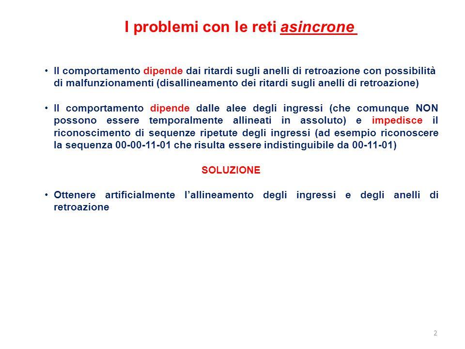 2 I problemi con le reti asincrone Il comportamento dipende dai ritardi sugli anelli di retroazione con possibilità di malfunzionamenti (disallineamen