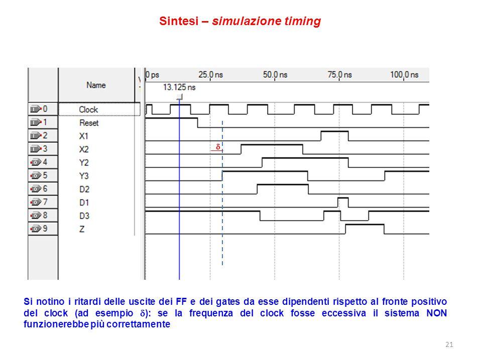 21 Sintesi – simulazione timing Si notino i ritardi delle uscite dei FF e dei gates da esse dipendenti rispetto al fronte positivo del clock (ad esemp