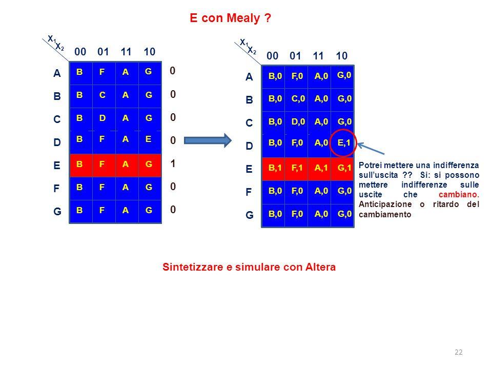 22 E con Mealy ? B 00011110 FA G A BCAG B BDAG C BFAE D BFAG E BFAA-G F BFAG G 0 0 0 0 1 0 0 X1X1 X2X2 B,0 00011110 F,0A,0 G,0 A B,0C,0A,0G,0 B B,0D,0
