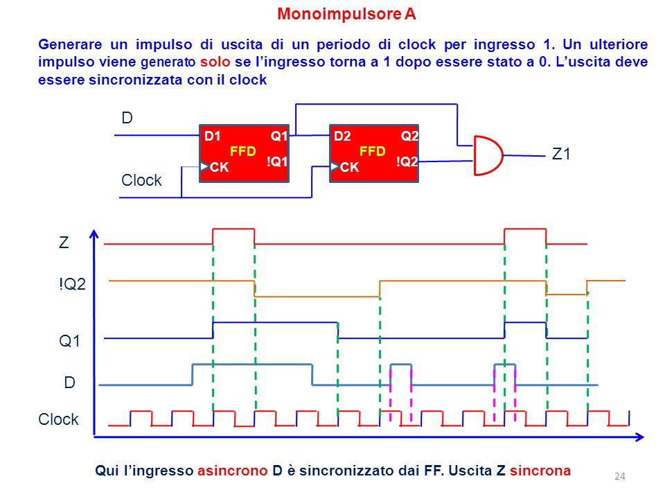 Monoimpulsore A D1Q1 !Q1 CK FFD D2Q2 !Q2 CK FFD Z1 D Clock D Z Q1 !Q2 Qui l'ingresso asincrono D è sincronizzato dai FF. Uscita Z sincrona Generare un