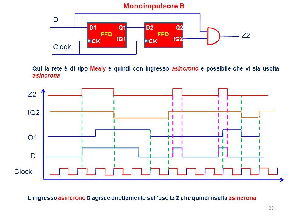 26 D1Q1 !Q1 CK FFD D2Q2 !Q2 CK FFD Z2 D Clock Monoimpulsore B Clock D Z2 Q1 !Q2 L'ingresso asincrono D agisce direttamente sull'uscita Z che quindi ri