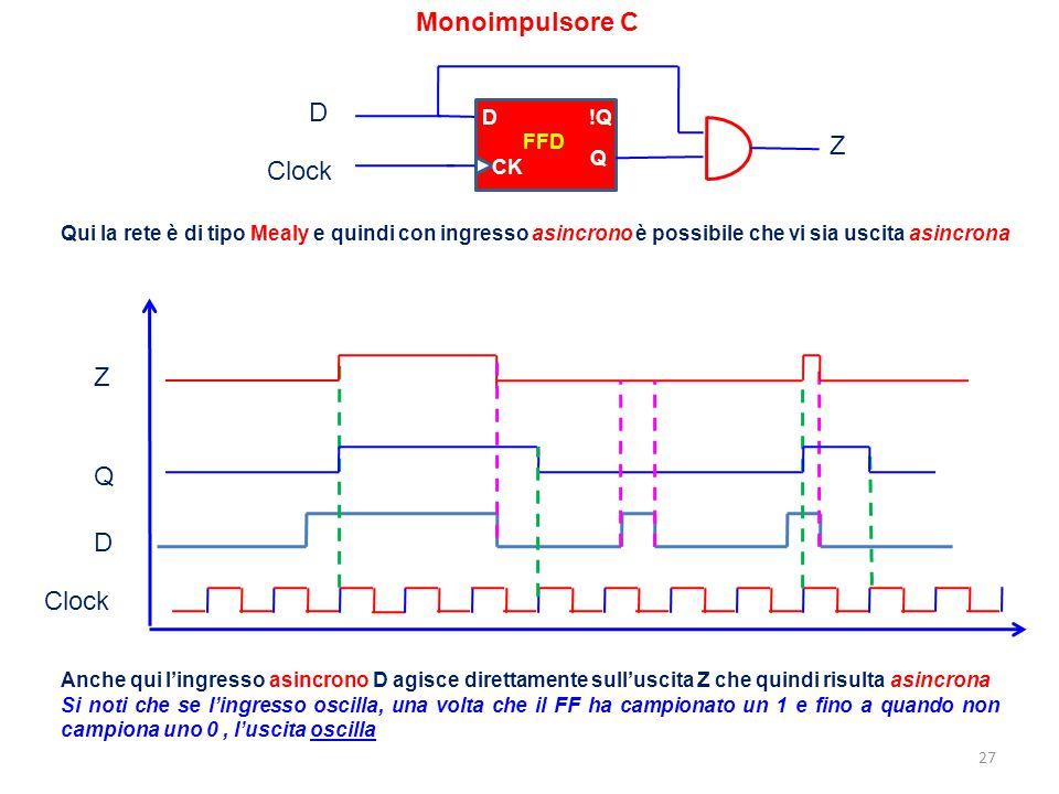 27 D!Q Q CK FFD Z D Clock Monoimpulsore C Clock D Z Q Anche qui l'ingresso asincrono D agisce direttamente sull'uscita Z che quindi risulta asincrona