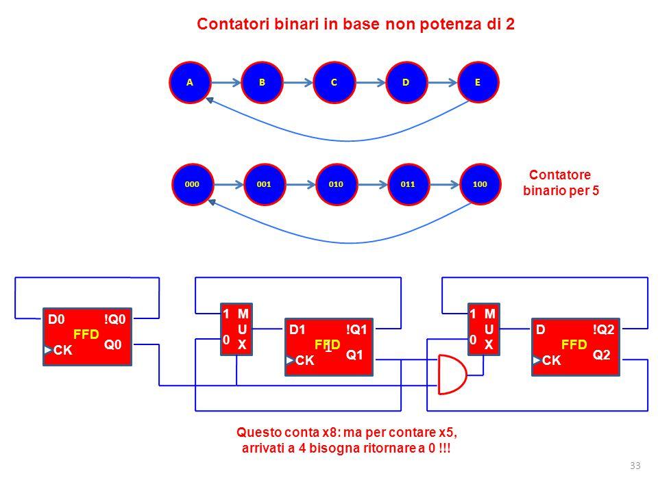33 Contatori binari in base non potenza di 2 ABCD E 000001010011 100 Contatore binario per 5 D0 !Q0 Q0 CK FFD MUXMUX 1 0 1 D1 !Q1 Q1 CK FFD MUXMUX 1 0