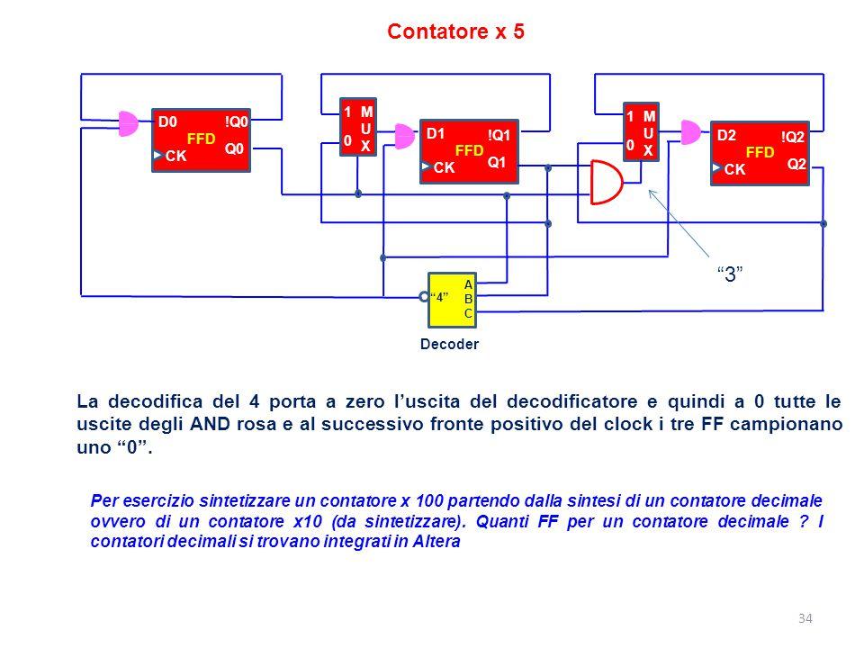 """34 D0 !Q0 Q0 CK FFD D1 !Q1 Q1 CK FFD MUXMUX 1 0 D2 !Q2 Q2 CK FFD MUXMUX 1 0 ABCABC """"4"""" Contatore x 5 Decoder La decodifica del 4 porta a zero l'uscita"""