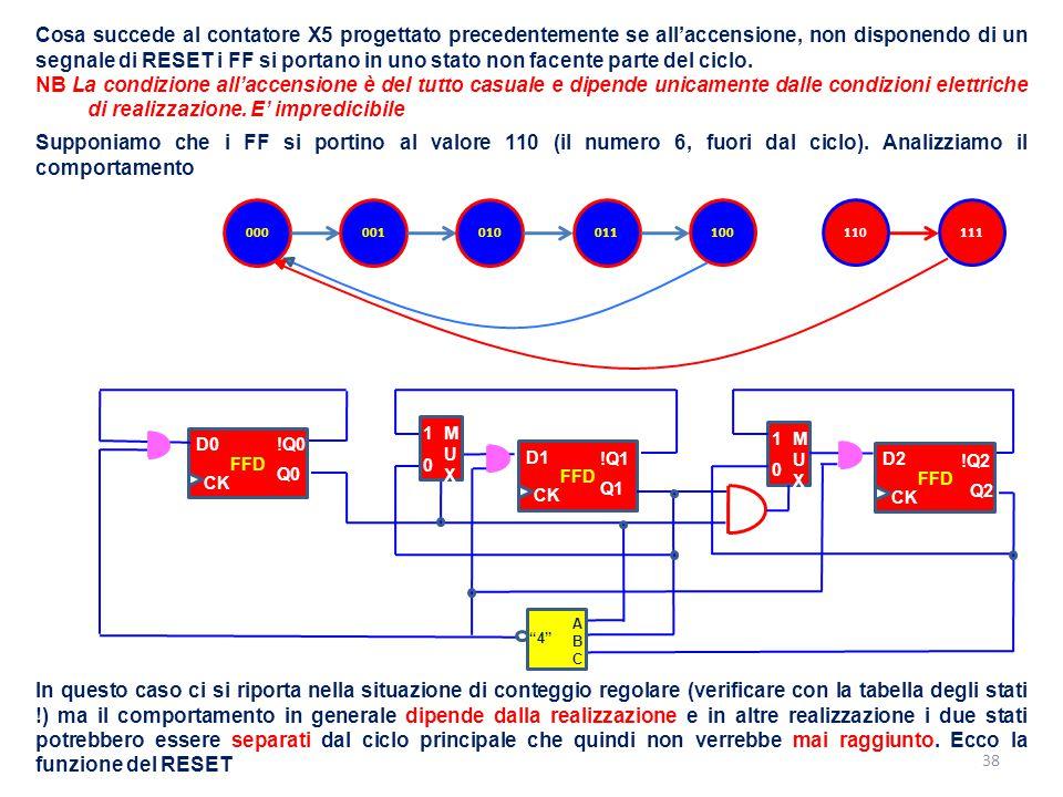 38 Cosa succede al contatore X5 progettato precedentemente se all'accensione, non disponendo di un segnale di RESET i FF si portano in uno stato non f
