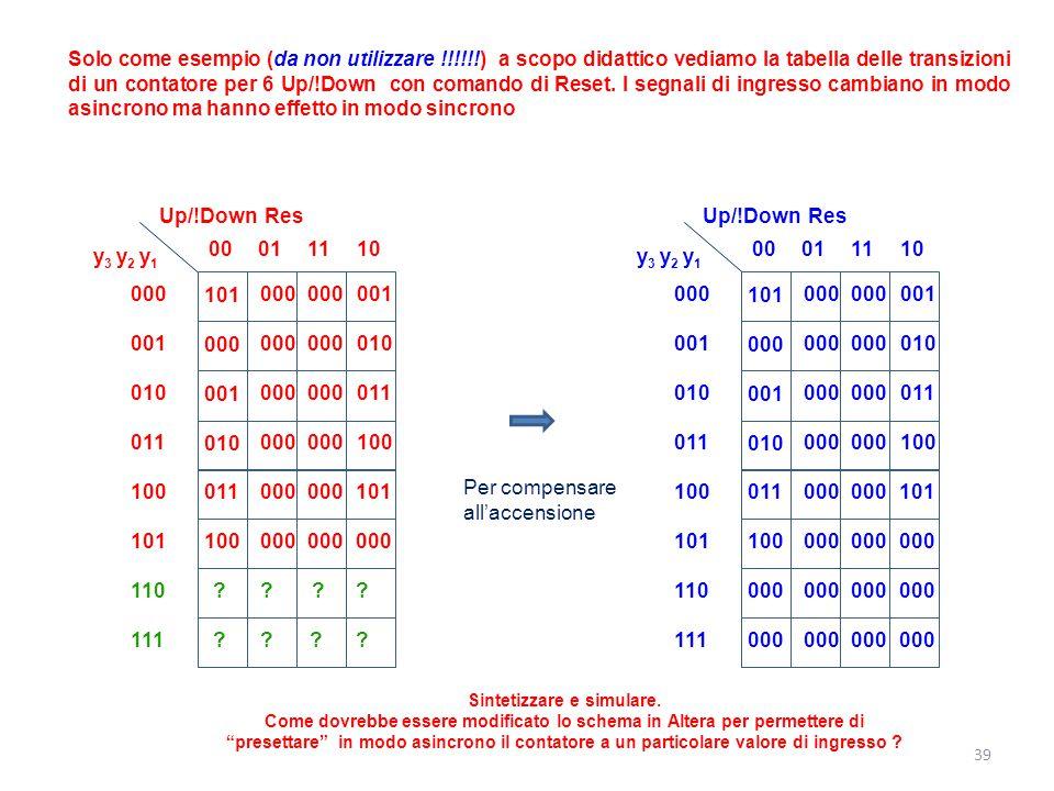 39 Solo come esempio (da non utilizzare !!!!!!) a scopo didattico vediamo la tabella delle transizioni di un contatore per 6 Up/!Down con comando di R