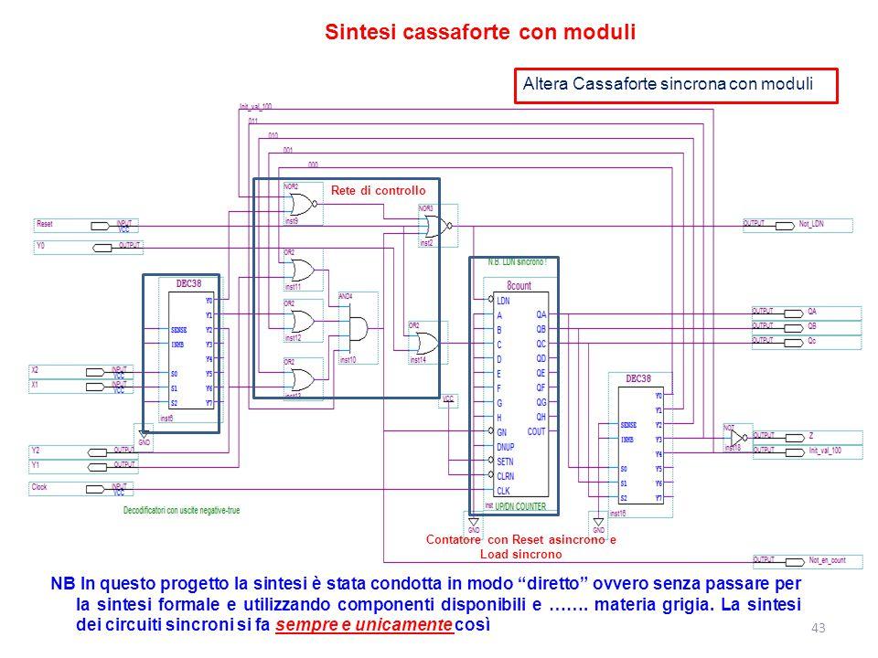 Sintesi cassaforte con moduli Altera Cassaforte sincrona con moduli Rete di controllo Contatore con Reset asincrono e Load sincrono 43 NB In questo pr