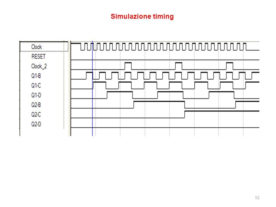 52 Simulazione timing
