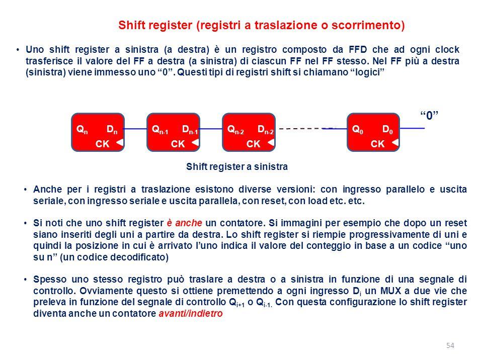 54 Uno shift register a sinistra (a destra) è un registro composto da FFD che ad ogni clock trasferisce il valore del FF a destra (a sinistra) di cias