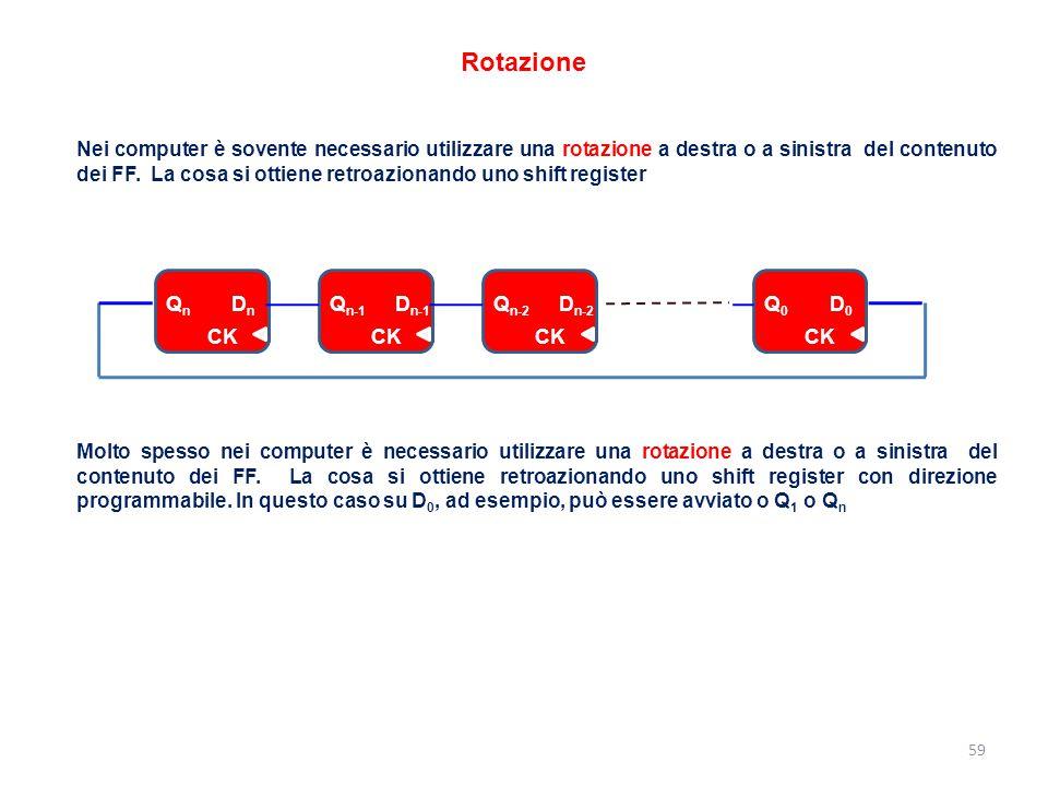 59 Rotazione Nei computer è sovente necessario utilizzare una rotazione a destra o a sinistra del contenuto dei FF. La cosa si ottiene retroazionando