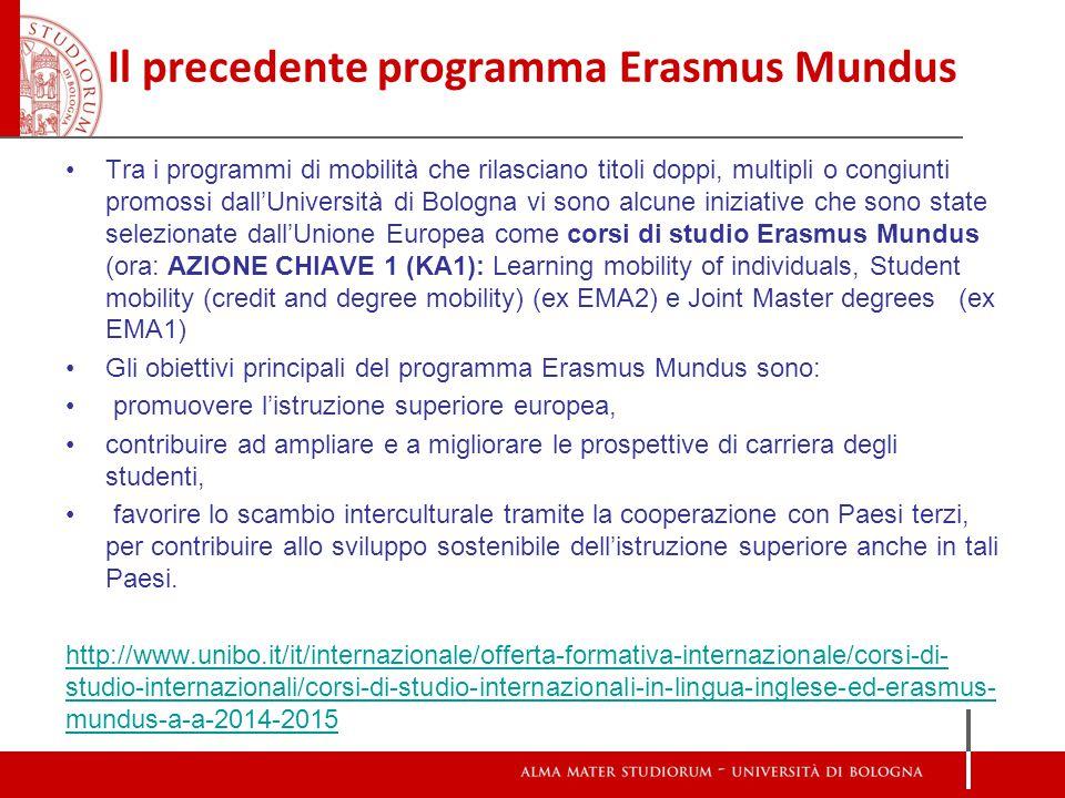 Il precedente programma Erasmus Mundus Tra i programmi di mobilità che rilasciano titoli doppi, multipli o congiunti promossi dall'Università di Bologna vi sono alcune iniziative che sono state selezionate dall'Unione Europea come corsi di studio Erasmus Mundus (ora: AZIONE CHIAVE 1 (KA1): Learning mobility of individuals, Student mobility (credit and degree mobility) (ex EMA2) e Joint Master degrees (ex EMA1) Gli obiettivi principali del programma Erasmus Mundus sono: promuovere l'istruzione superiore europea, contribuire ad ampliare e a migliorare le prospettive di carriera degli studenti, favorire lo scambio interculturale tramite la cooperazione con Paesi terzi, per contribuire allo sviluppo sostenibile dell'istruzione superiore anche in tali Paesi.