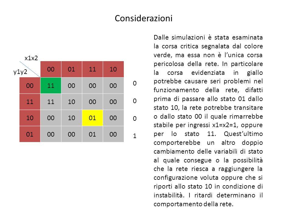 Dalla dimostrazione ne risulta che l'assegnamento scelto per la cassaforte non è funzionale: la rete, oltre ad essere più complessa, genera diverse corse critiche che interferiscono con il funzionamento.