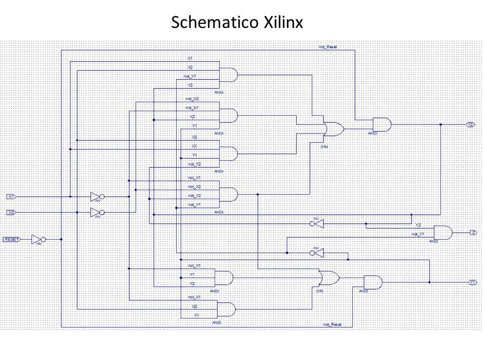 Schematico Xilinx