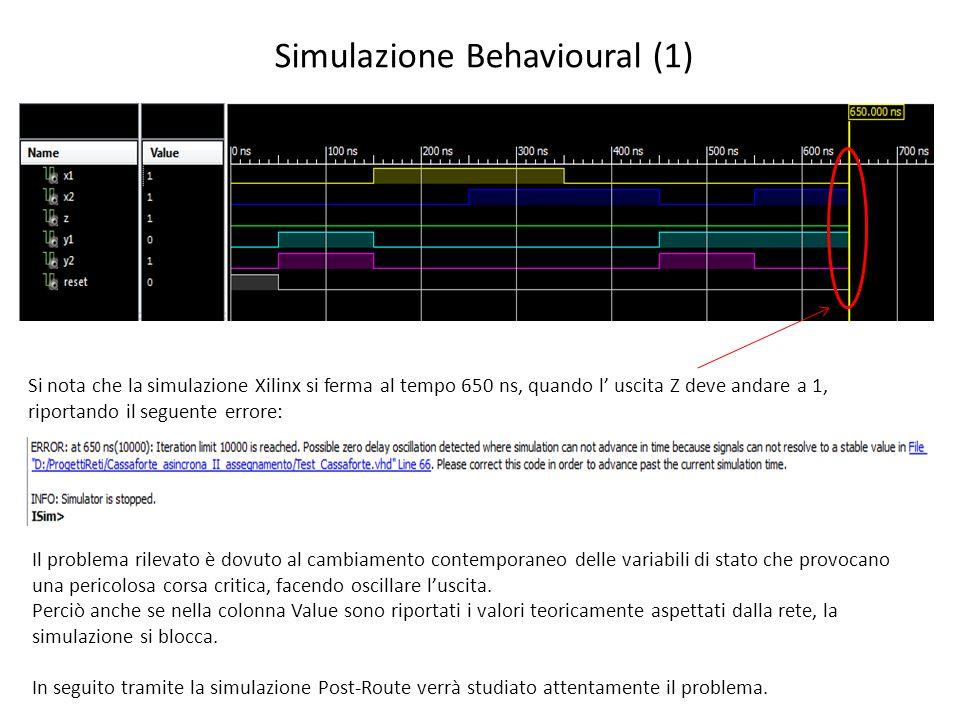 Simulazione Behavioural (1) Si nota che la simulazione Xilinx si ferma al tempo 650 ns, quando l' uscita Z deve andare a 1, riportando il seguente errore: Il problema rilevato è dovuto al cambiamento contemporaneo delle variabili di stato che provocano una pericolosa corsa critica, facendo oscillare l'uscita.