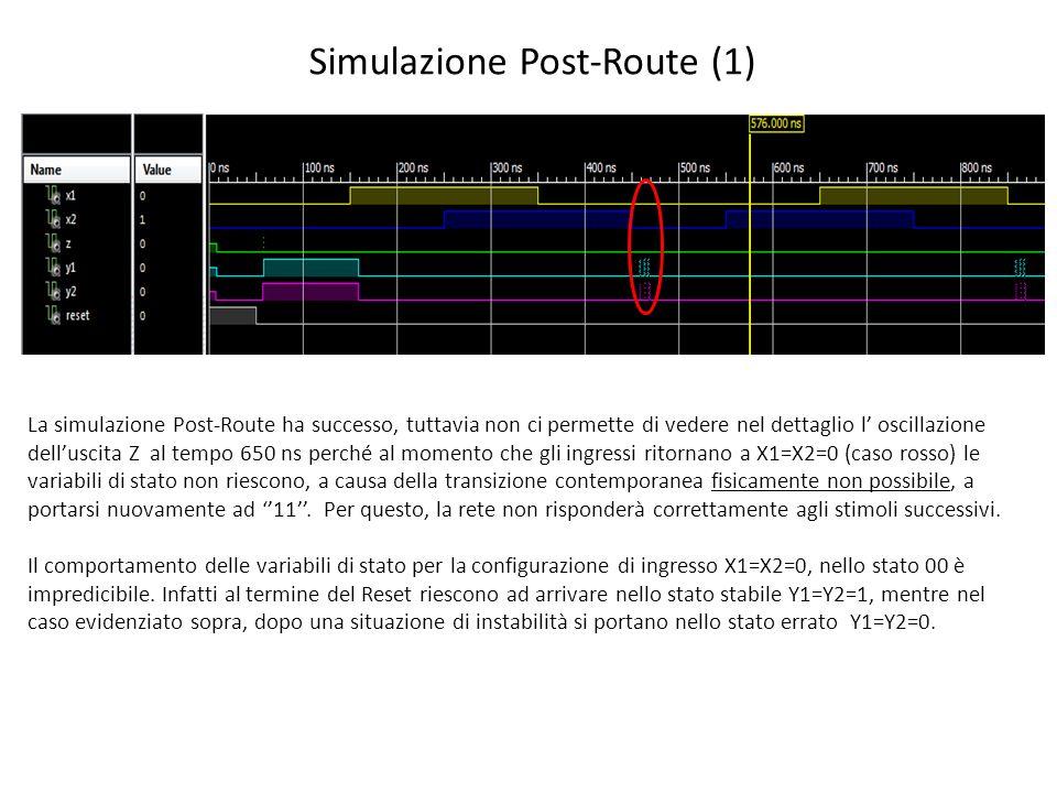 Simulazione Post-Route (1) La simulazione Post-Route ha successo, tuttavia non ci permette di vedere nel dettaglio l' oscillazione dell'uscita Z al tempo 650 ns perché al momento che gli ingressi ritornano a X1=X2=0 (caso rosso) le variabili di stato non riescono, a causa della transizione contemporanea fisicamente non possibile, a portarsi nuovamente ad ''11''.