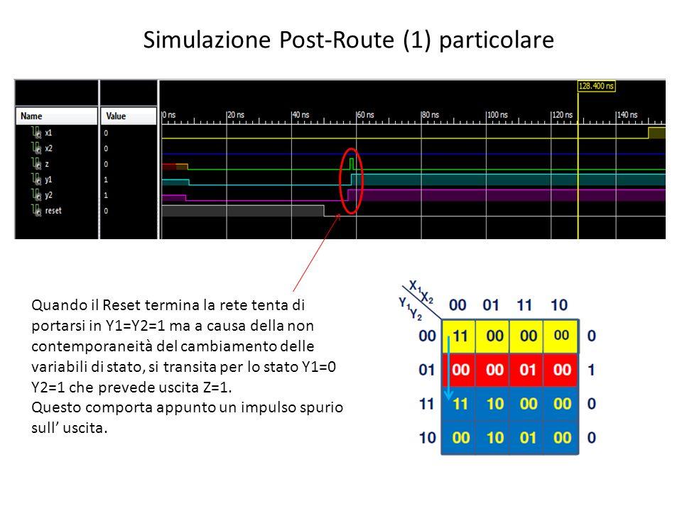 Simulazione Post-Route (1) particolare Quando il Reset termina la rete tenta di portarsi in Y1=Y2=1 ma a causa della non contemporaneità del cambiamento delle variabili di stato, si transita per lo stato Y1=0 Y2=1 che prevede uscita Z=1.