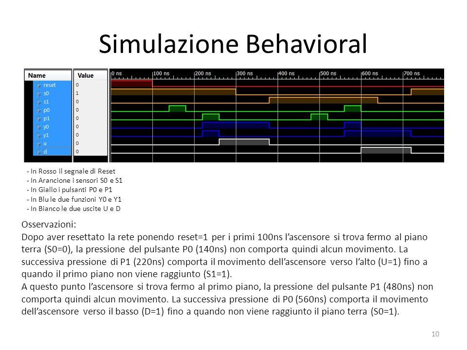 Simulazione Behavioral 10 - In Rosso il segnale di Reset - In Arancione i sensori S0 e S1 - In Giallo i pulsanti P0 e P1 - In Blu le due funzioni Y0 e