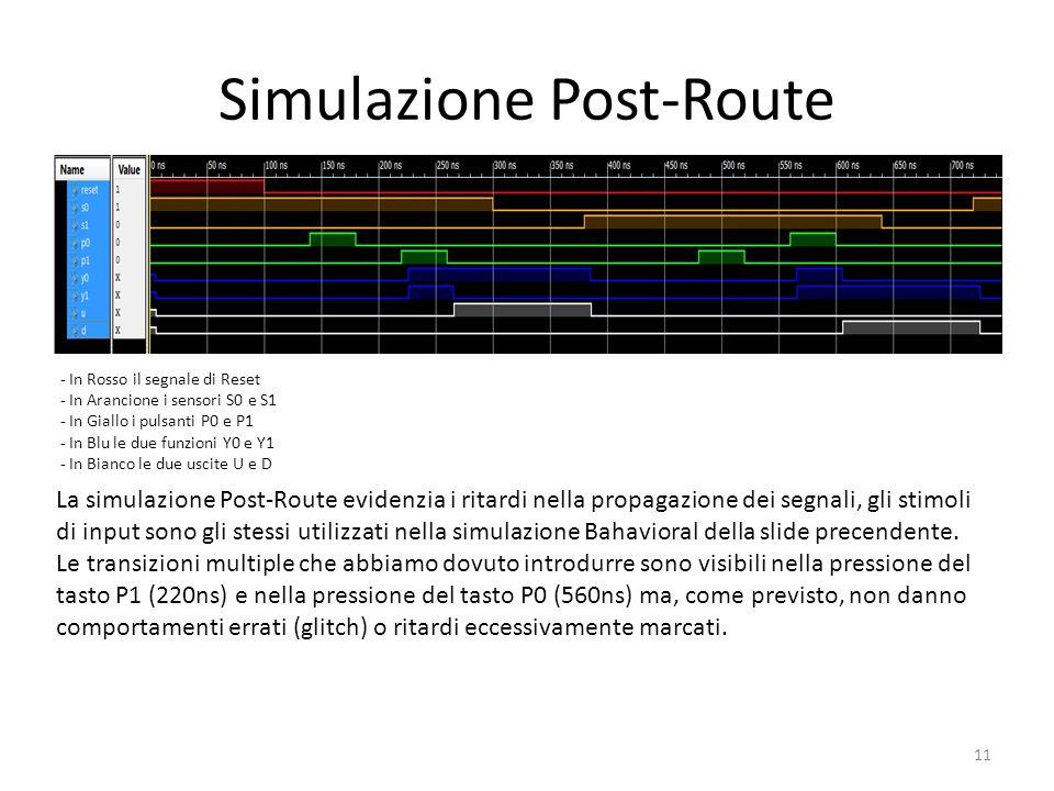 Simulazione Post-Route 11 - In Rosso il segnale di Reset - In Arancione i sensori S0 e S1 - In Giallo i pulsanti P0 e P1 - In Blu le due funzioni Y0 e Y1 - In Bianco le due uscite U e D La simulazione Post-Route evidenzia i ritardi nella propagazione dei segnali, gli stimoli di input sono gli stessi utilizzati nella simulazione Bahavioral della slide precendente.