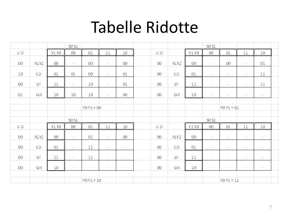 Tabelle Ridotte 7
