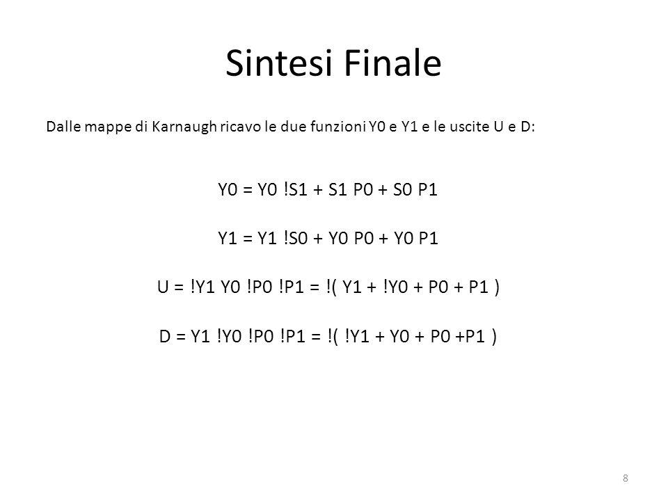 Sintesi Finale 8 Dalle mappe di Karnaugh ricavo le due funzioni Y0 e Y1 e le uscite U e D: Y0 = Y0 !S1 + S1 P0 + S0 P1 Y1 = Y1 !S0 + Y0 P0 + Y0 P1 U = !Y1 Y0 !P0 !P1 = !( Y1 + !Y0 + P0 + P1 ) D = Y1 !Y0 !P0 !P1 = !( !Y1 + Y0 + P0 +P1 )