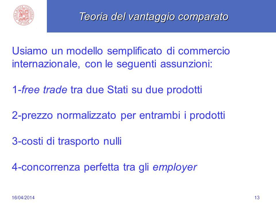 Scaletta 13 Teoria del vantaggio comparato Usiamo un modello semplificato di commercio internazionale, con le seguenti assunzioni: 1-free trade tra due Stati su due prodotti 2-prezzo normalizzato per entrambi i prodotti 3-costi di trasporto nulli 4-concorrenza perfetta tra gli employer 16/04/2014