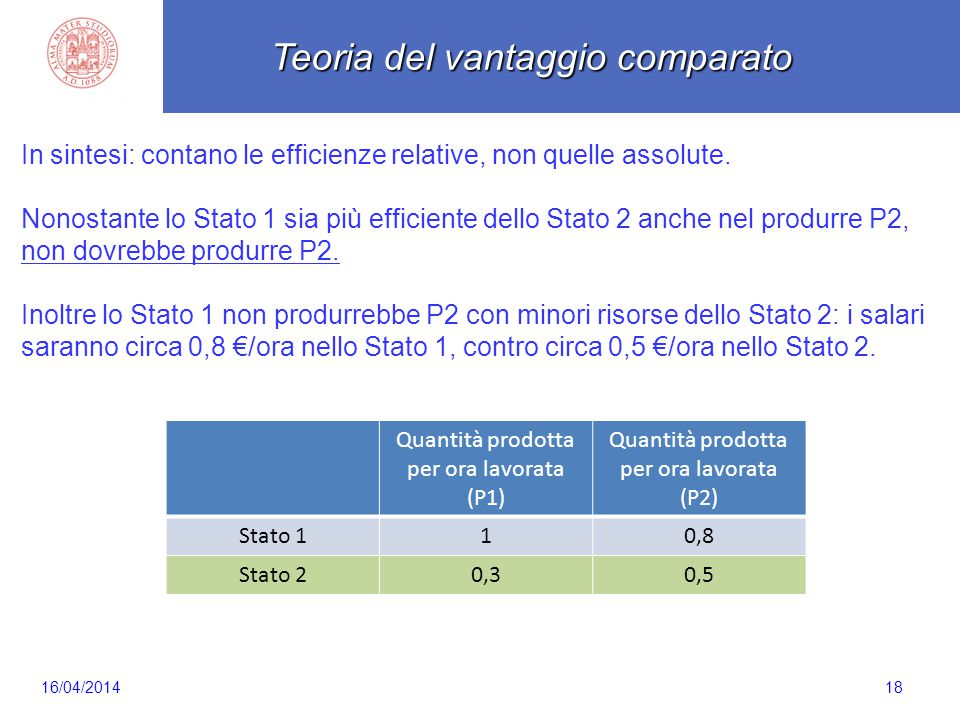 Scaletta 18 In sintesi: contano le efficienze relative, non quelle assolute.