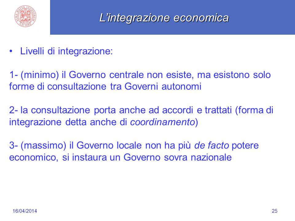 Scaletta 25 Livelli di integrazione: 1- (minimo) il Governo centrale non esiste, ma esistono solo forme di consultazione tra Governi autonomi 2- la co